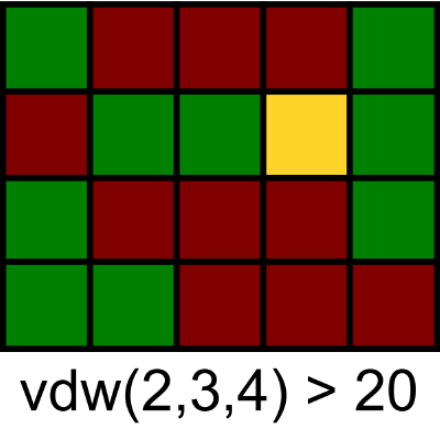 an example coloring for van der Waerden numbers